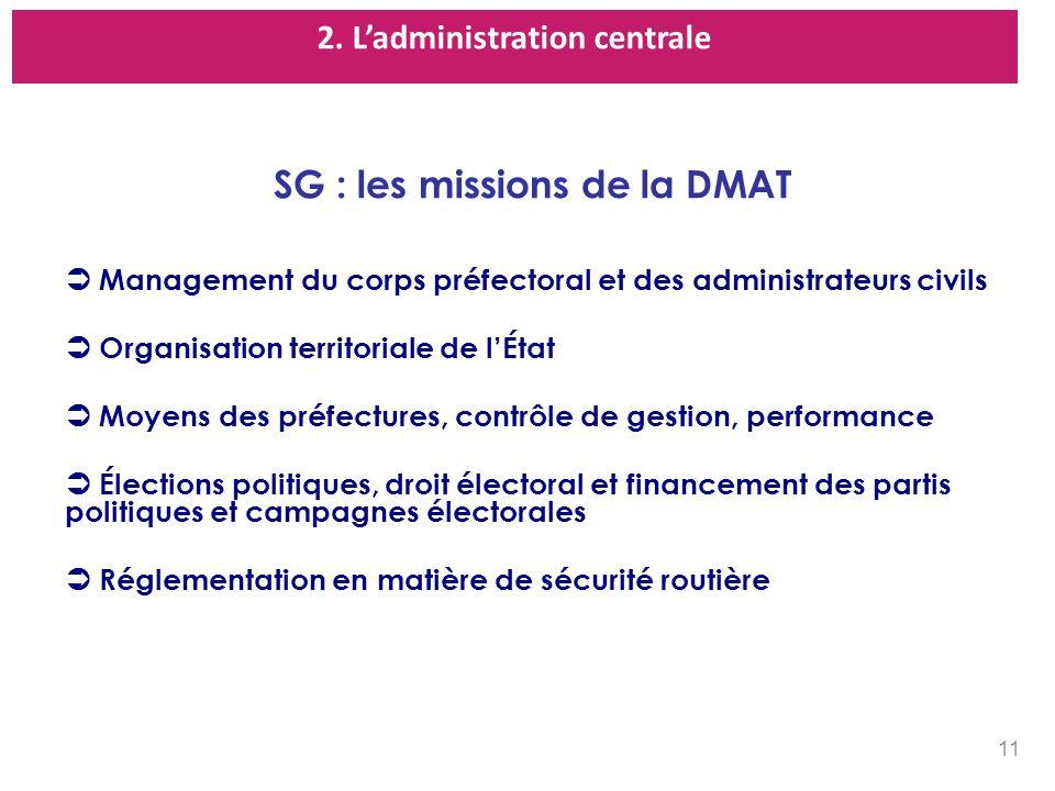 2. Ladministration centrale SG : les missions de la DMAT Management du corps préfectoral et des administrateurs civils Organisation territoriale de lÉ