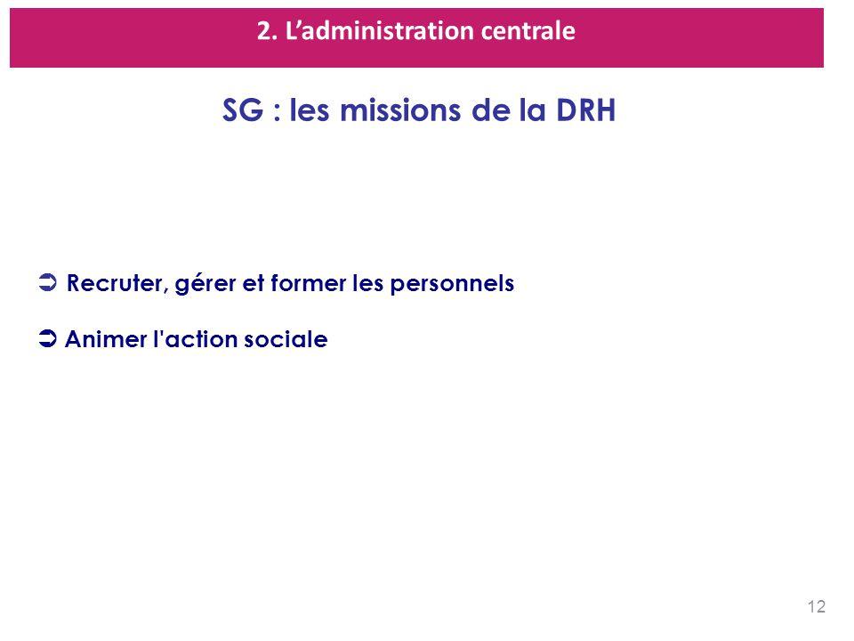 2. Ladministration centrale SG : les missions de la DRH Recruter, gérer et former les personnels Animer l'action sociale 12