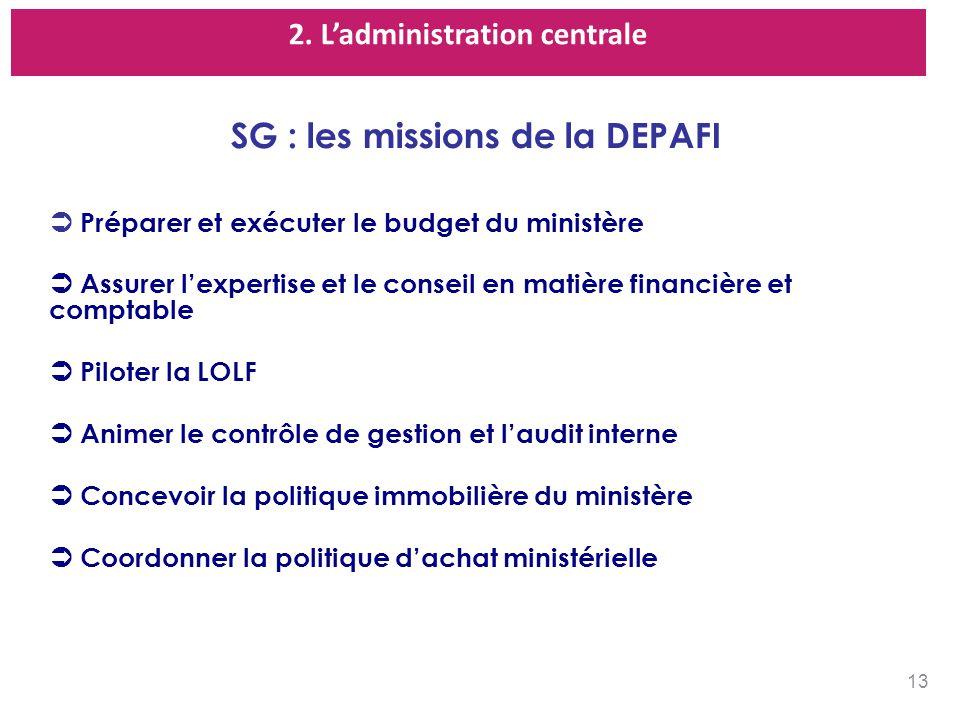 2. Ladministration centrale SG : les missions de la DEPAFI Préparer et exécuter le budget du ministère Assurer lexpertise et le conseil en matière fin