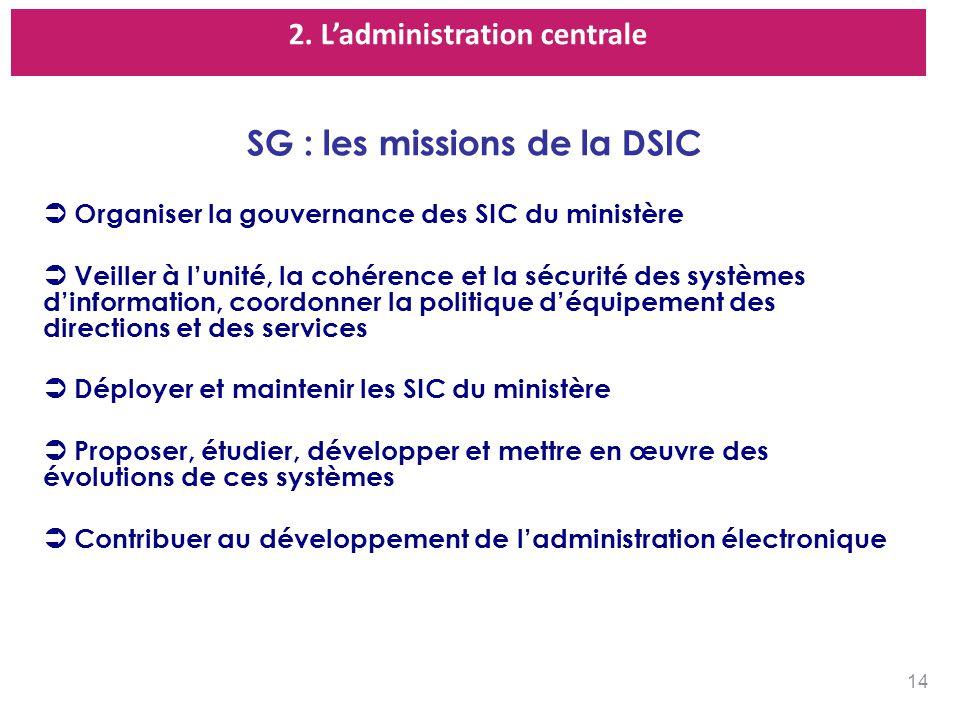 2. Ladministration centrale SG : les missions de la DSIC Organiser la gouvernance des SIC du ministère Veiller à lunité, la cohérence et la sécurité d
