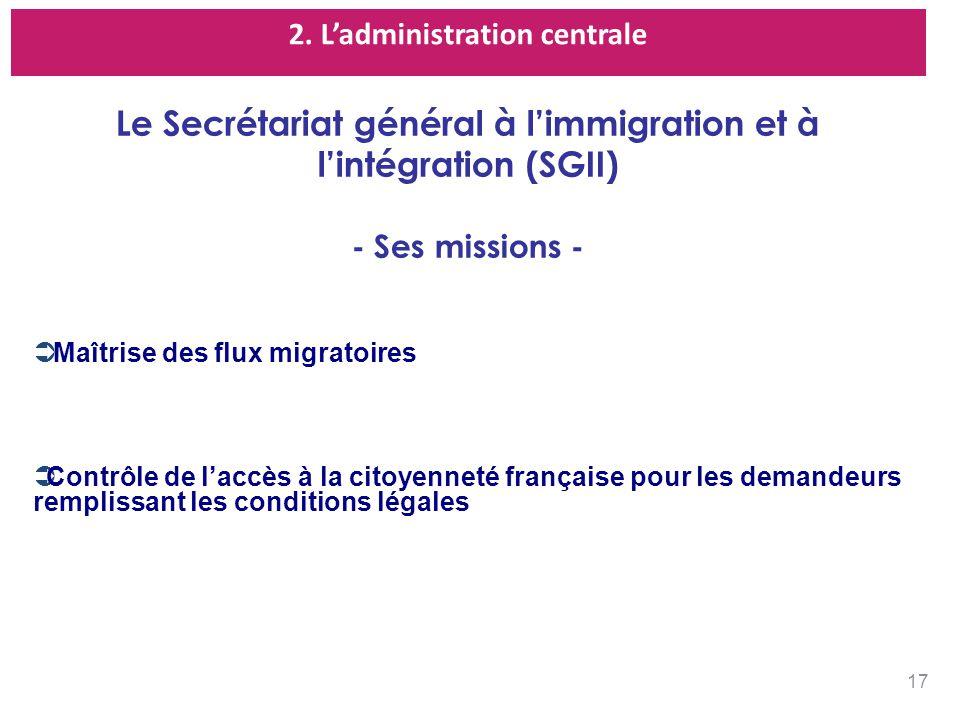 2. Ladministration centrale Le Secrétariat général à limmigration et à lintégration (SGII) - Ses missions - Maîtrise des flux migratoires Contrôle de