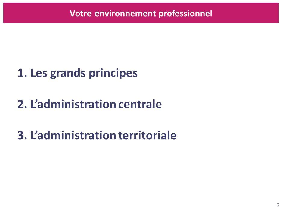 1. Les grands principes 2. Ladministration centrale 3. Ladministration territoriale Votre environnement professionnel 2