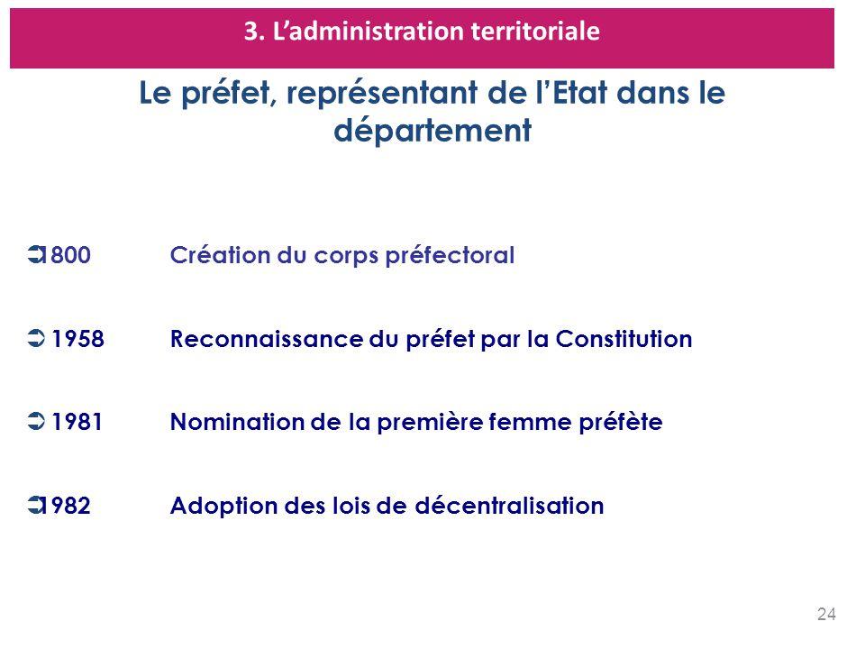 3. Ladministration territoriale Le préfet, représentant de lEtat dans le département 1800 Création du corps préfectoral 1958 Reconnaissance du préfet