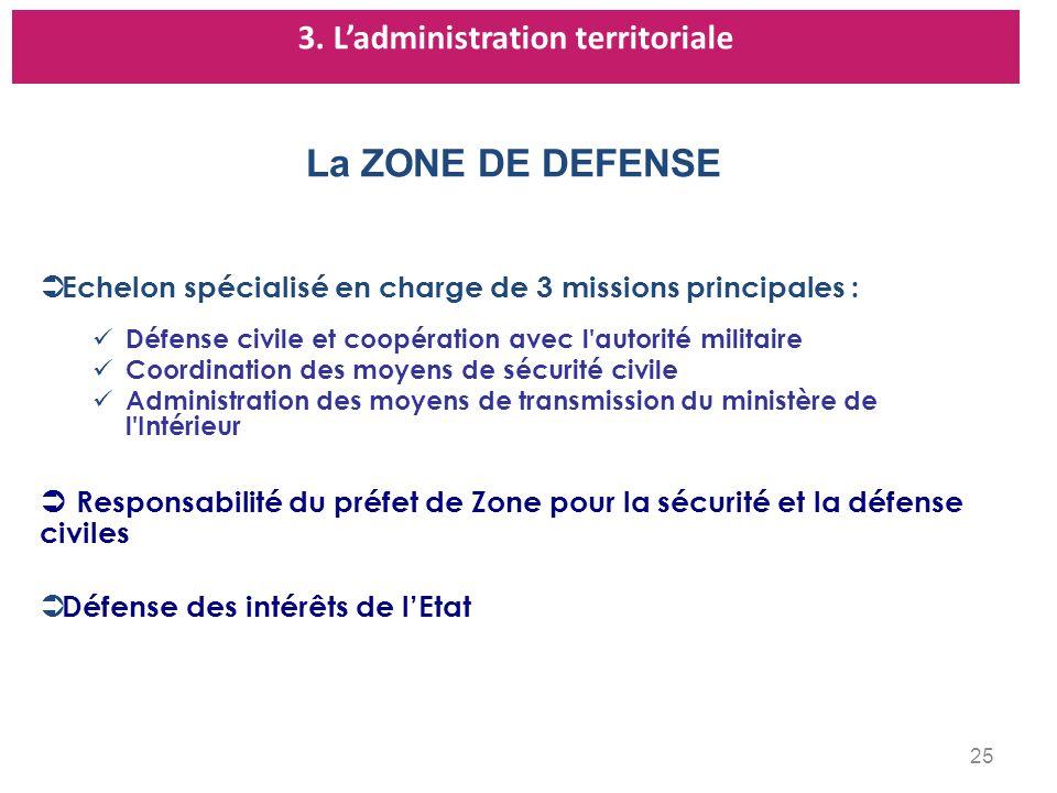 3. Ladministration territoriale Echelon spécialisé en charge de 3 missions principales : Défense civile et coopération avec l'autorité militaire Coord