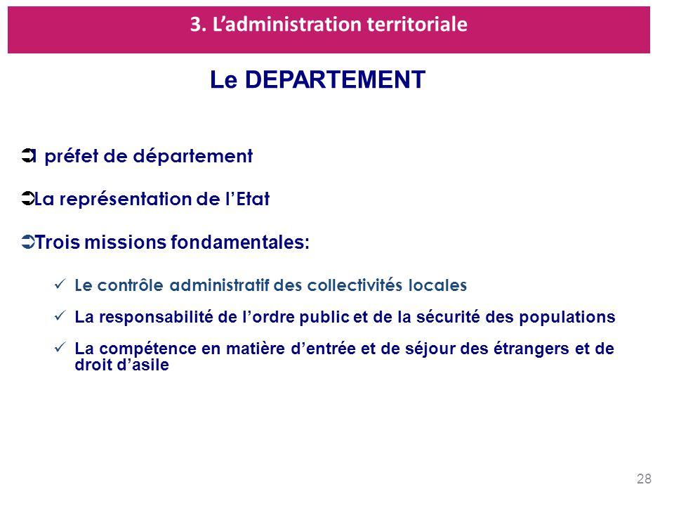 3. Ladministration territoriale Le DEPARTEMENT 1 préfet de département La représentation de lEtat Trois missions fondamentales: Le contrôle administra