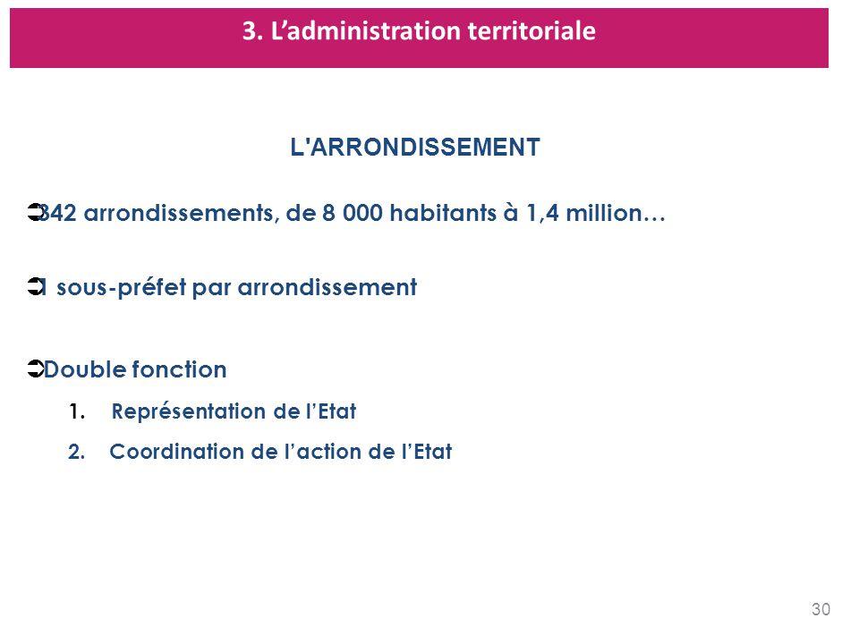 3. Ladministration territoriale L'ARRONDISSEMENT 342 arrondissements, de 8 000 habitants à 1,4 million… 1 sous-préfet par arrondissement Double foncti