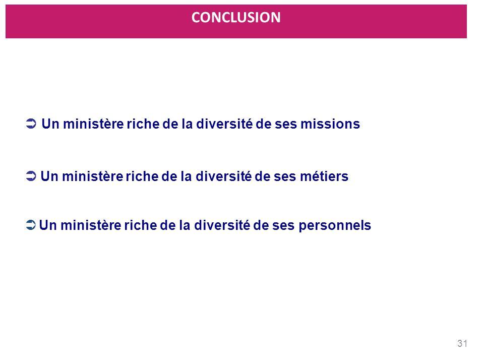 CONCLUSION Un ministère riche de la diversité de ses missions Un ministère riche de la diversité de ses métiers Un ministère riche de la diversité de ses personnels 31