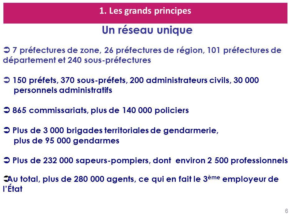 Un réseau unique 7 préfectures de zone, 26 préfectures de région, 101 préfectures de département et 240 sous-préfectures 150 préfets, 370 sous-préfets, 200 administrateurs civils, 30 000 personnels administratifs 865 commissariats, plus de 140 000 policiers Plus de 3 000 brigades territoriales de gendarmerie, plus de 95 000 gendarmes Plus de 232 000 sapeurs-pompiers, dont environ 2 500 professionnels Au total, plus de 280 000 agents, ce qui en fait le 3 ème employeur de lÉtat 6