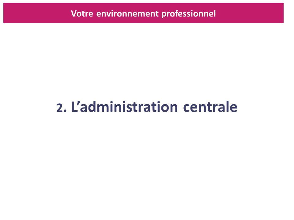 2. Ladministration centrale Votre environnement professionnel