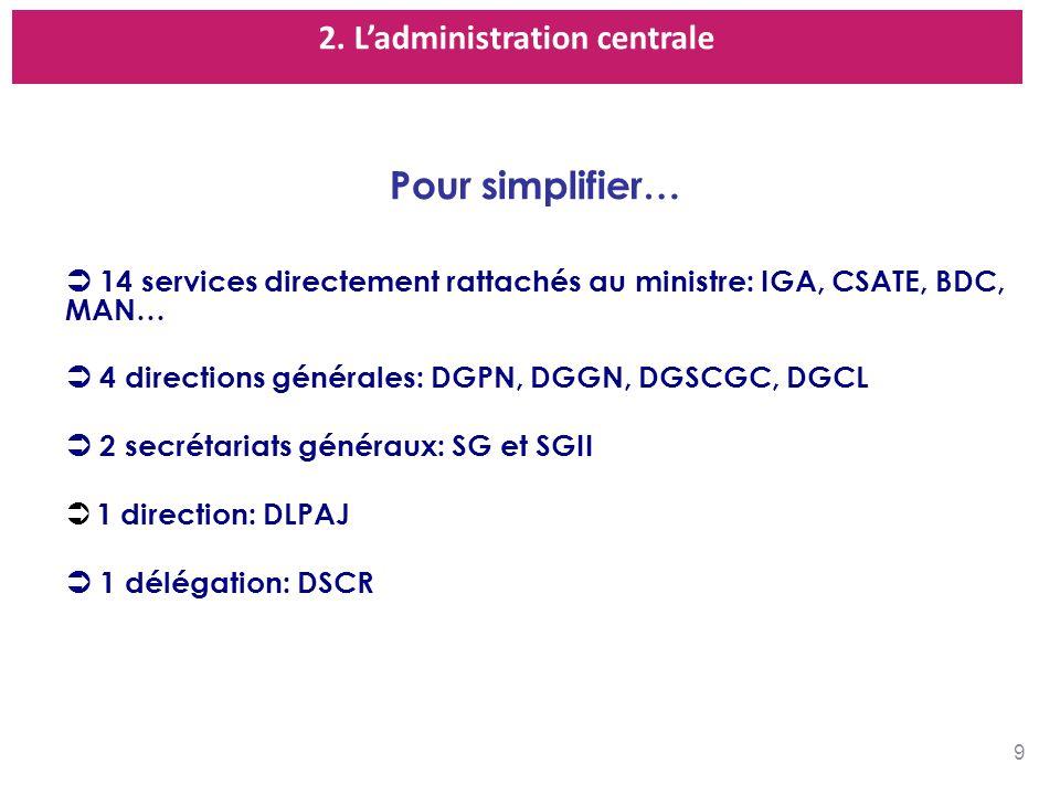 2. Ladministration centrale Pour simplifier… 14 services directement rattachés au ministre: IGA, CSATE, BDC, MAN… 4 directions générales: DGPN, DGGN,