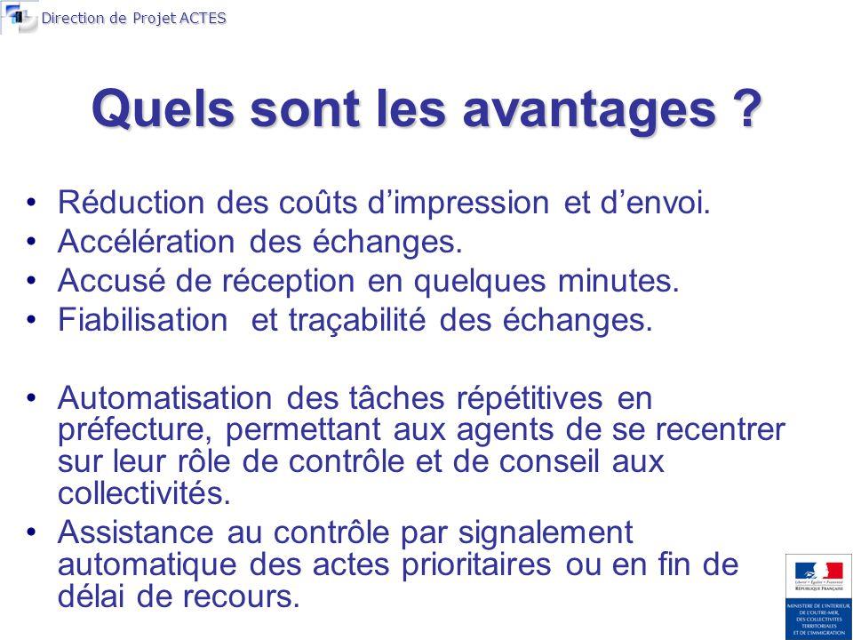Direction de Projet ACTES Quelles sont les étapes .