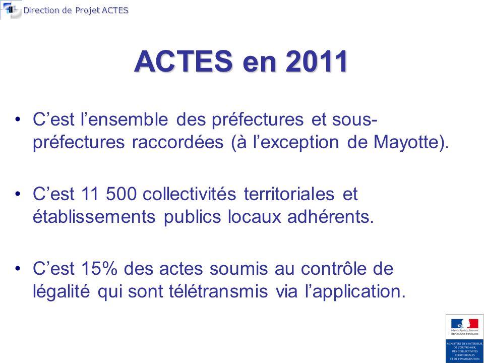 Direction de Projet ACTES ACTES en 2011 Cest lensemble des préfectures et sous- préfectures raccordées (à lexception de Mayotte).