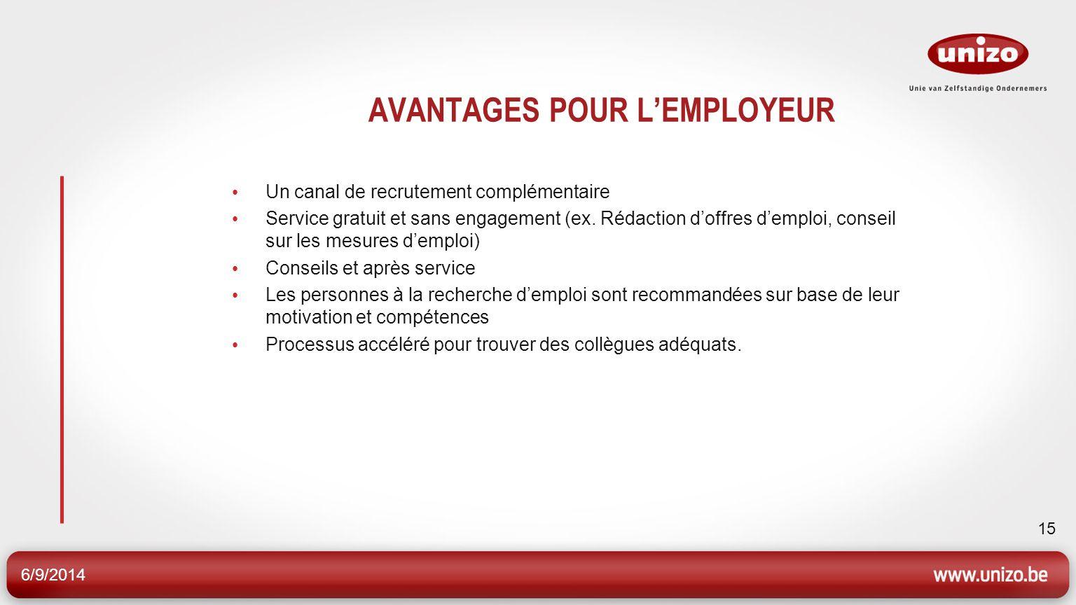 6/9/2014 15 AVANTAGES POUR LEMPLOYEUR Un canal de recrutement complémentaire Service gratuit et sans engagement (ex.