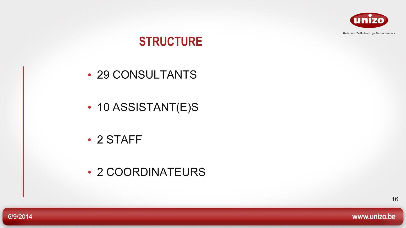 6/9/2014 16 STRUCTURE 29 CONSULTANTS 10 ASSISTANT(E)S 2 STAFF 2 COORDINATEURS