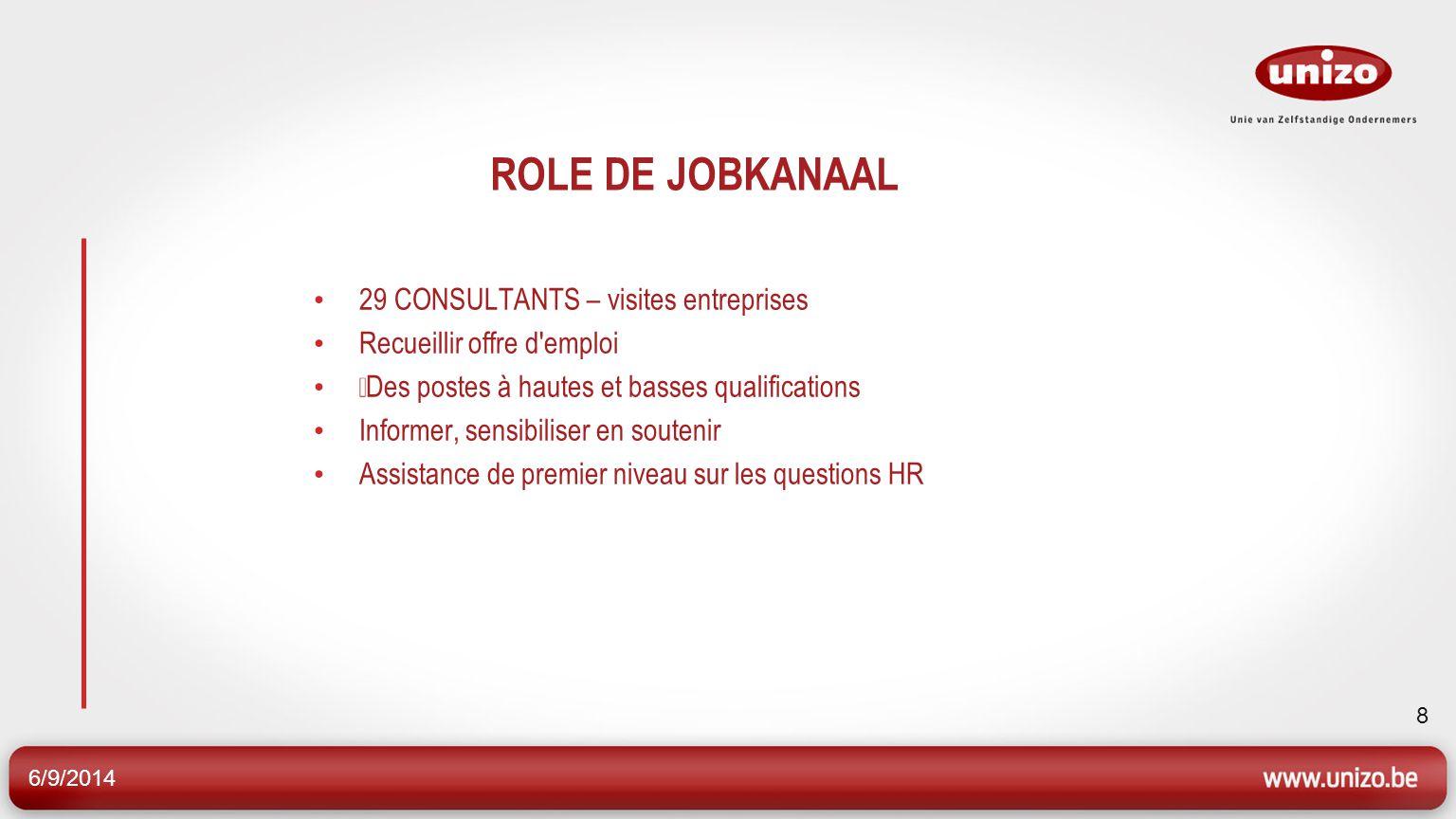 6/9/2014 8 ROLE DE JOBKANAAL 29 CONSULTANTS – visites entreprises Recueillir offre d'emploi Des postes à hautes et basses qualifications Informer, sen