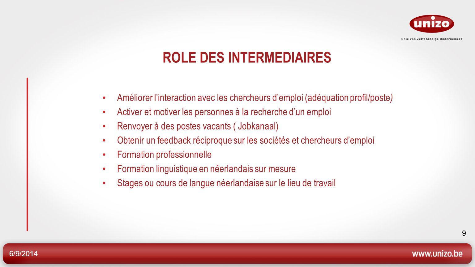 6/9/2014 9 ROLE DES INTERMEDIAIRES Améliorer linteraction avec les chercheurs demploi (adéquation profil/poste ) Activer et motiver les personnes à la