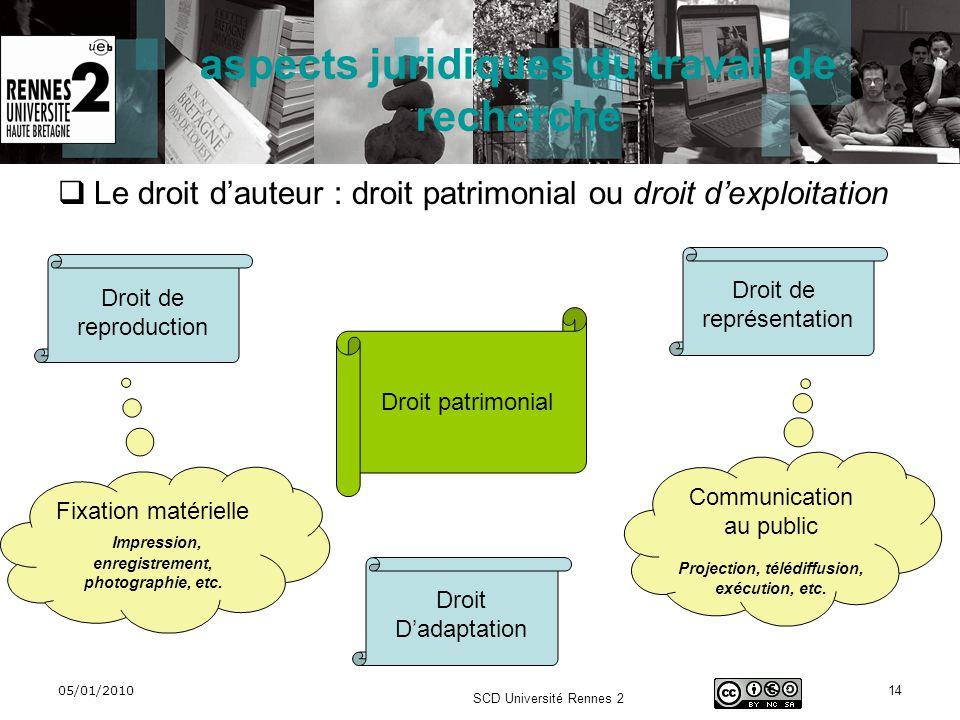 05/01/2010 SCD Université Rennes 2 14 aspects juridiques du travail de recherche Le droit dauteur : droit patrimonial ou droit dexploitation Droit pat