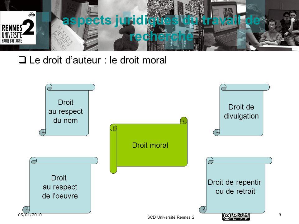 05/01/2010 SCD Université Rennes 2 9 aspects juridiques du travail de recherche Le droit dauteur : le droit moral Droit moral Droit au respect du nom