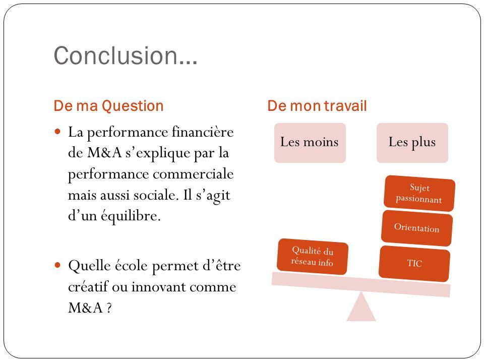 Conclusion… De ma QuestionDe mon travail La performance financière de M&A sexplique par la performance commerciale mais aussi sociale. Il sagit dun éq