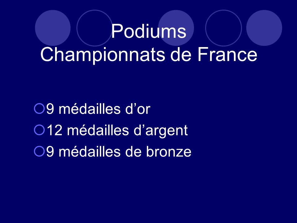 Les médailles dor 3 titres par équipe Soit 8 personnes 6 titres en individuel Total de 12 médailles dor distribuées aux étudiants de lUdS