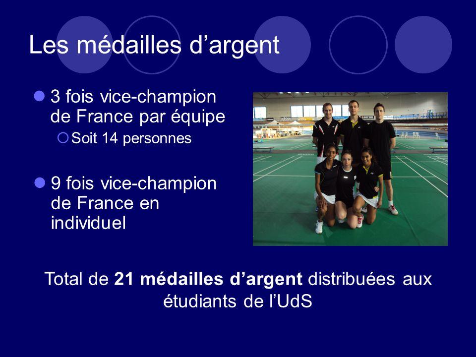 Les médailles dargent 3 fois vice-champion de France par équipe Soit 14 personnes 9 fois vice-champion de France en individuel Total de 21 médailles dargent distribuées aux étudiants de lUdS