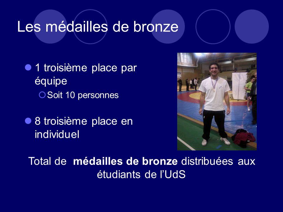 Les médailles de bronze 8 troisième place en individuel Total de médailles de bronze distribuées aux étudiants de lUdS 1 troisième place par équipe Soit 10 personnes