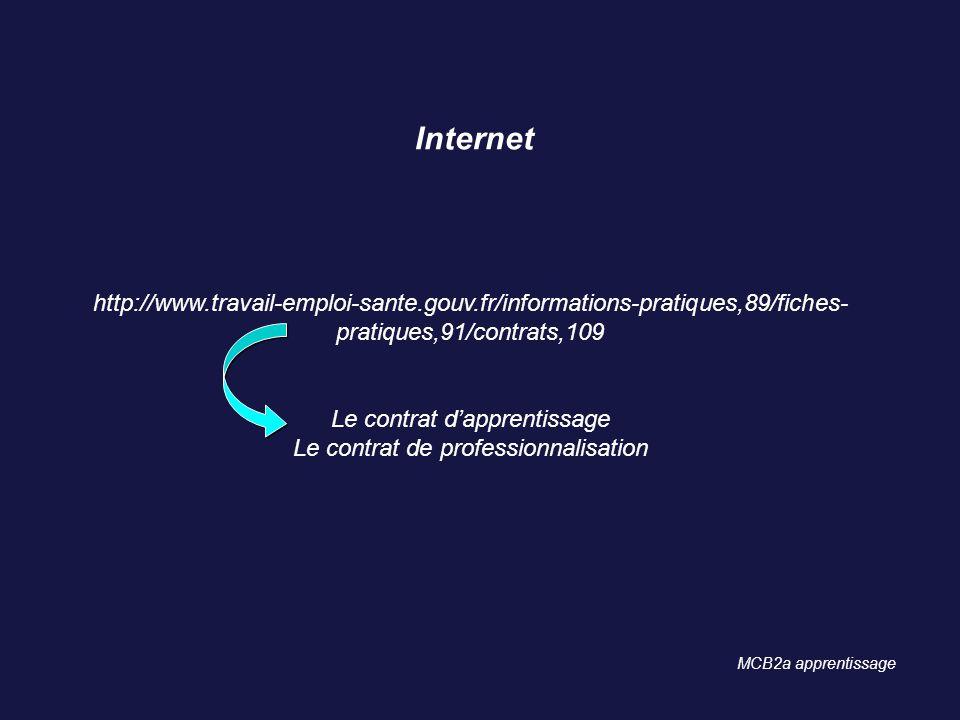 Internet http://www.travail-emploi-sante.gouv.fr/informations-pratiques,89/fiches- pratiques,91/contrats,109 Le contrat dapprentissage Le contrat de p