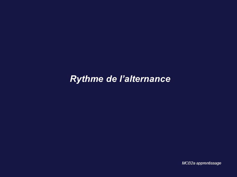Rythme de lalternance MCB2a apprentissage