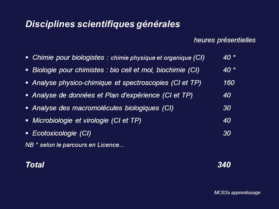 Disciplines scientifiques générales heures présentielles Chimie pour biologistes : chimie physique et organique (CI)40 * Biologie pour chimistes : bio