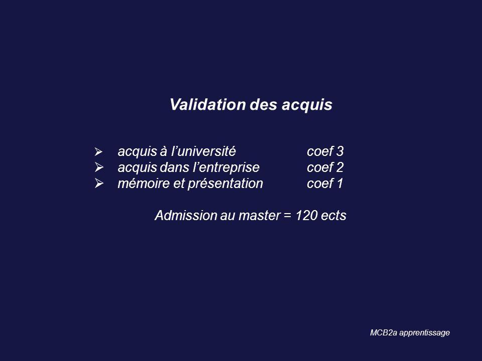 Validation des acquis acquis à luniversité coef 3 acquis dans lentreprise coef 2 mémoire et présentation coef 1 Admission au master = 120 ects