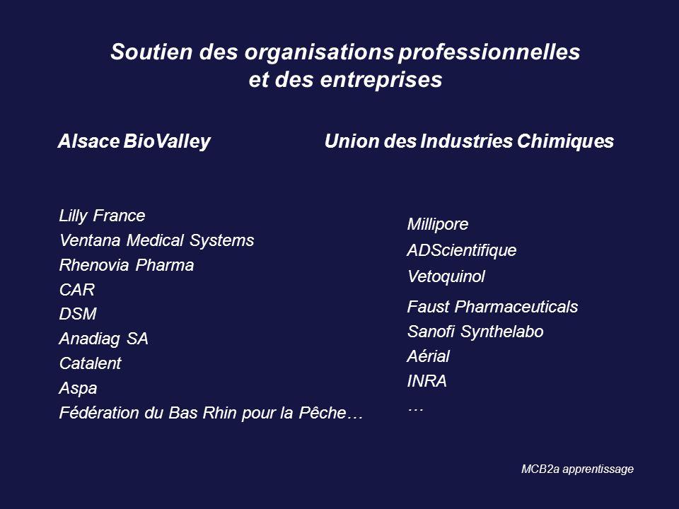Alsace BioValleyUnion des Industries Chimiques MCB2a apprentissage Soutien des organisations professionnelles et des entreprises Lilly France Ventana