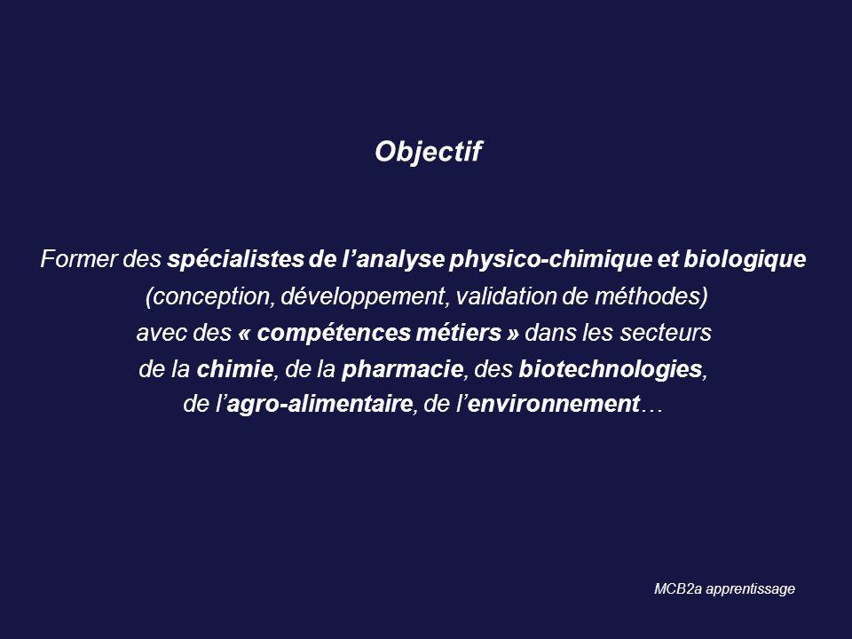 Objectif Former des spécialistes de lanalyse physico-chimique et biologique (conception, développement, validation de méthodes) avec des « compétences