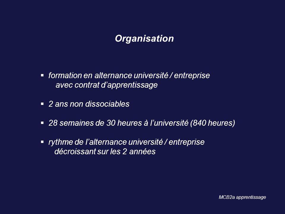 1a.Recherche dune entreprise (dès maintenant …) 1b.