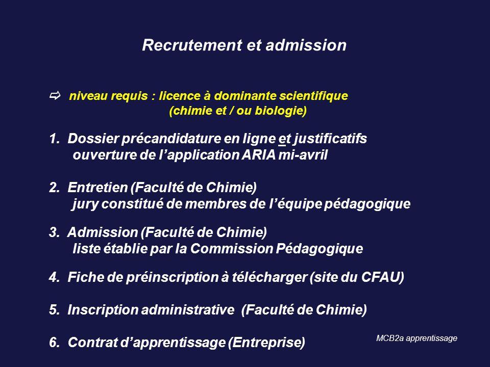 Recrutement et admission niveau requis : licence à dominante scientifique (chimie et / ou biologie) 1. Dossier précandidature en ligne et justificatif