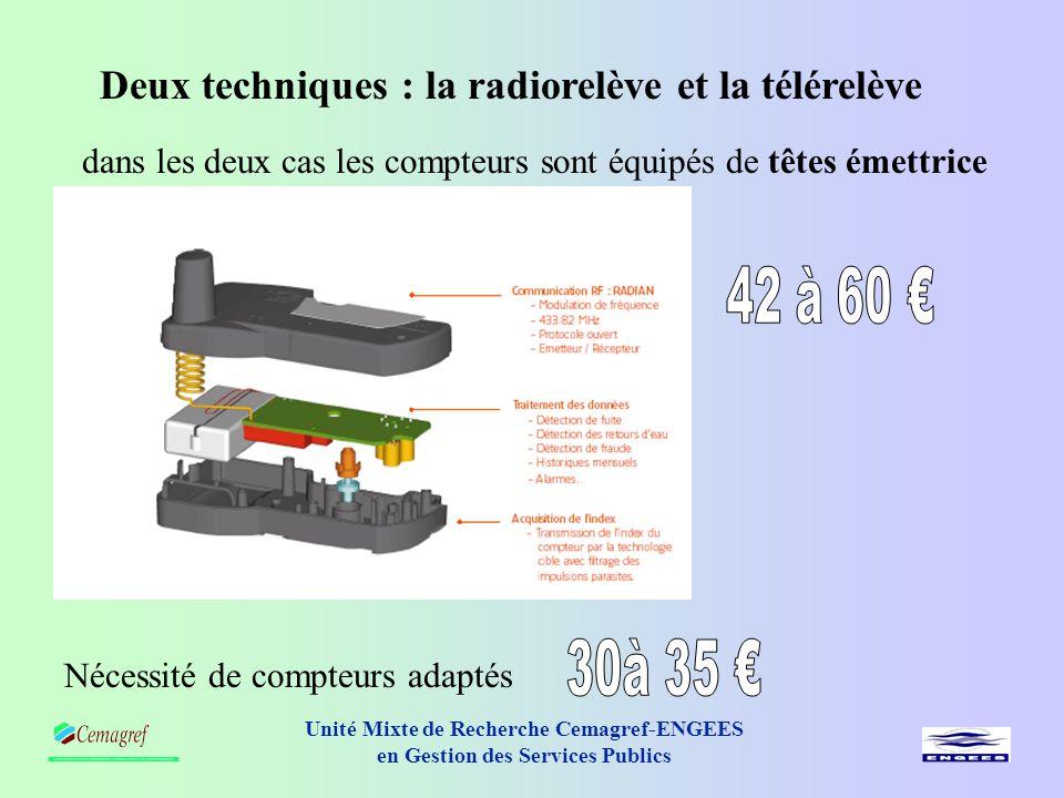 Unité Mixte de Recherche Cemagref-ENGEES en Gestion des Services Publics Deux techniques : la radiorelève et la télérelève dans les deux cas les compteurs sont équipés de têtes émettrice Nécessité de compteurs adaptés