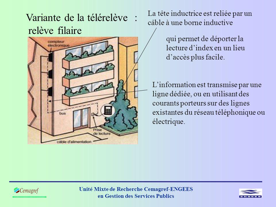 Unité Mixte de Recherche Cemagref-ENGEES en Gestion des Services Publics la télérelève Module radio Répéteur concentrateur 200 m 2000 m 1000 données d