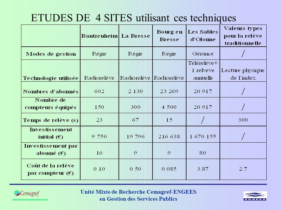 Unité Mixte de Recherche Cemagref-ENGEES en Gestion des Services Publics ETUDES DE 4 SITES utilisant ces techniques