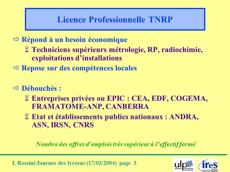 I. Rossini/Journée des lycéens (17/03/2004) page 3 Répond à un besoin économique Techniciens supérieurs métrologie, RP, radiochimie, exploitations din