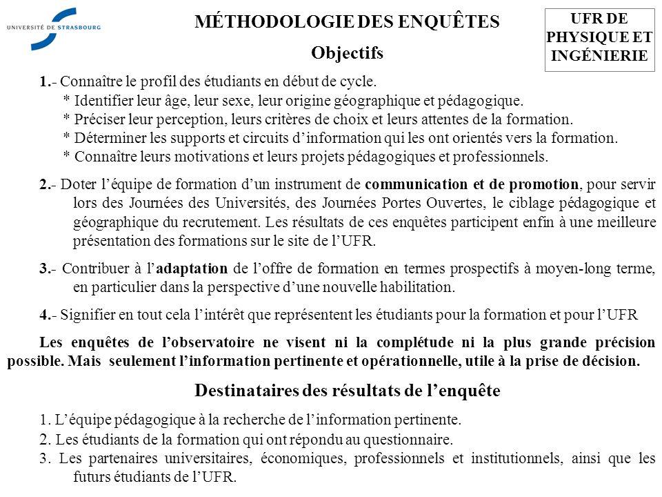 MÉTHODOLOGIE DES ENQUÊTES Objectifs 1.- Connaître le profil des étudiants en début de cycle.