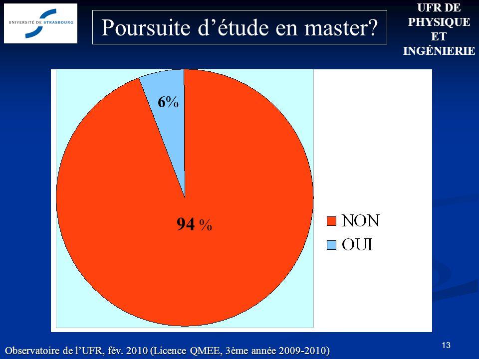 Observatoire de lUFR, fév. 2010 (Licence QMEE, 3ème année 2009-2010) 13 Poursuite détude en master.