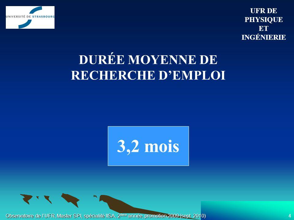 4 Observatoire de lUFR, Master SPI, spécialité IISA, 2 ème année, promotion 2009 (sept.