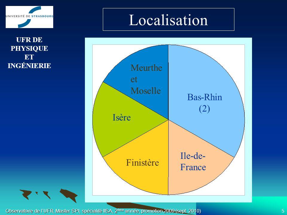 5 Observatoire de lUFR, Master SPI, spécialité IISA, 2 ème année, promotion 2009 (sept.