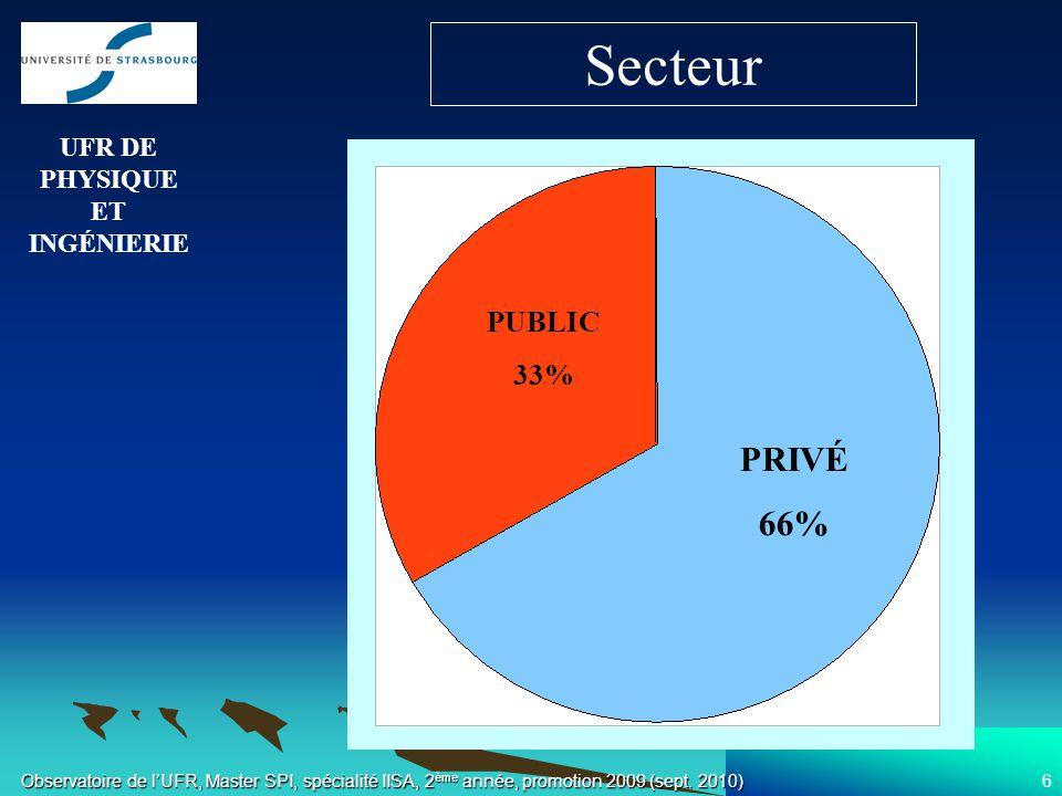 6 Observatoire de lUFR, Master SPI, spécialité IISA, 2 ème année, promotion 2009 (sept.