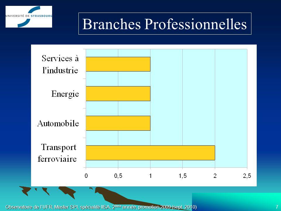 7 Observatoire de lUFR, Master SPI, spécialité IISA, 2 ème année, promotion 2009 (sept.