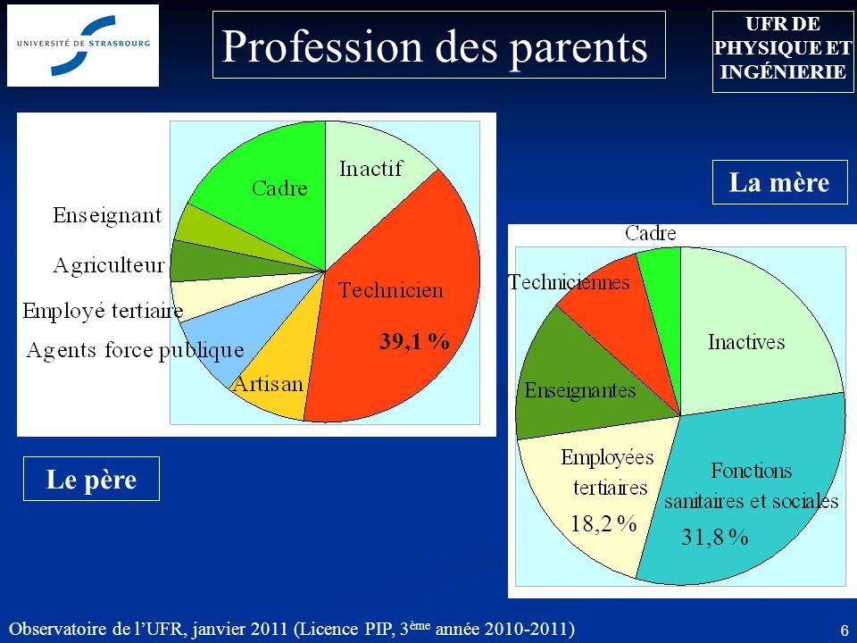 Observatoire de lUFR, janvier 2011 (Licence PIP, 3 ème année 2010-2011) 7 59.1 % Sources dinformation 43,3 % Par quel canal avez-vous pris connaissance de cette formation .