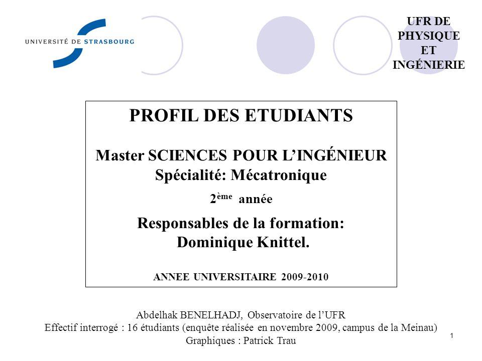 Observatoire de lUFR, avril 2010 (Master SPI, Mécatronique 2ème année) 12 VOS OBJECTIFS PROFESSIONNELS BRANCHES ET SECTEURS DACTIVITÉ