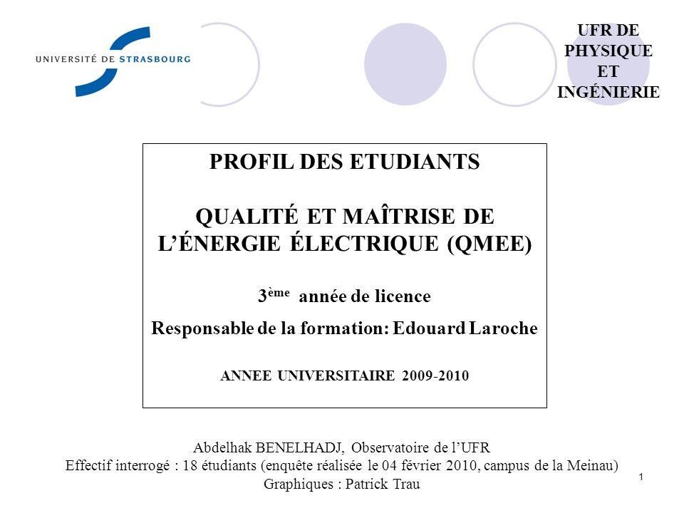 1 PROFIL DES ETUDIANTS QUALITÉ ET MAÎTRISE DE LÉNERGIE ÉLECTRIQUE (QMEE) 3 ème année de licence Responsable de la formation: Edouard Laroche ANNEE UNIVERSITAIRE 2009-2010 UFR DE PHYSIQUE ET INGÉNIERIE Abdelhak BENELHADJ, Observatoire de lUFR Effectif interrogé : 18 étudiants (enquête réalisée le 04 février 2010, campus de la Meinau) Graphiques : Patrick Trau