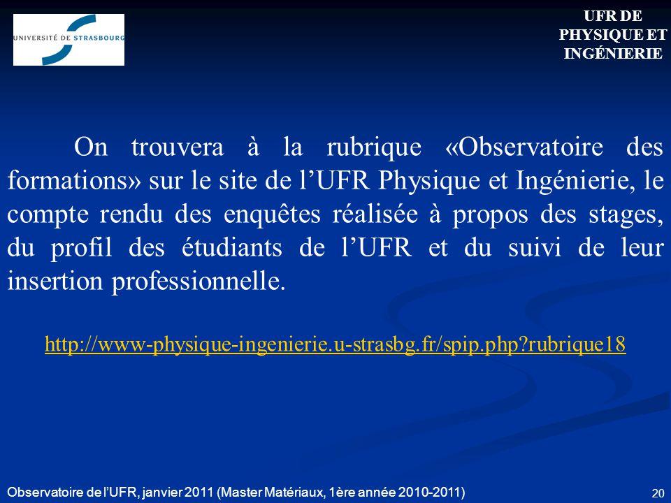 Observatoire de lUFR, janvier 2011 (Master Matériaux, 1ère année 2010-2011) 20 On trouvera à la rubrique «Observatoire des formations» sur le site de