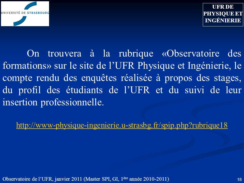 Observatoire de lUFR, janvier 2011 (Master SPI, GI, 1 ère année 2010-2011) 18 On trouvera à la rubrique «Observatoire des formations» sur le site de l