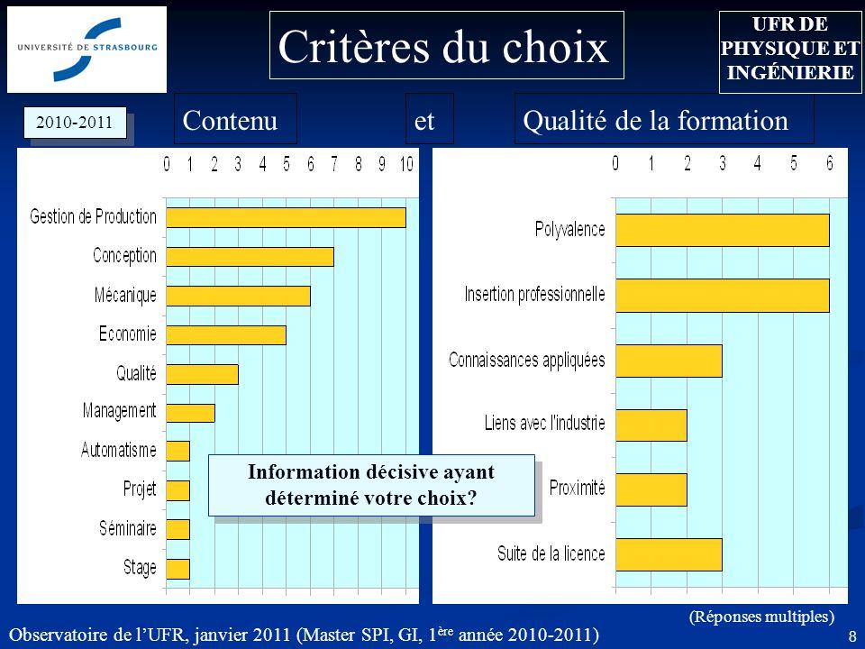 Observatoire de lUFR, janvier 2011 (Master SPI, GI, 1 ère année 2010-2011) 8 Critères du choix ContenuetQualité de la formation (Réponses multiples) 2
